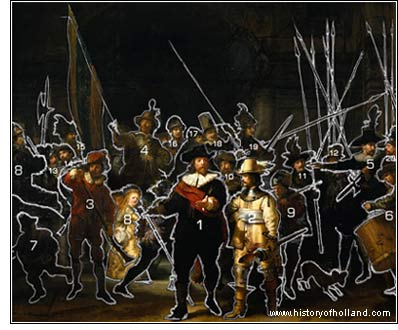 Who is Who in Rembrandt's Nightwatch